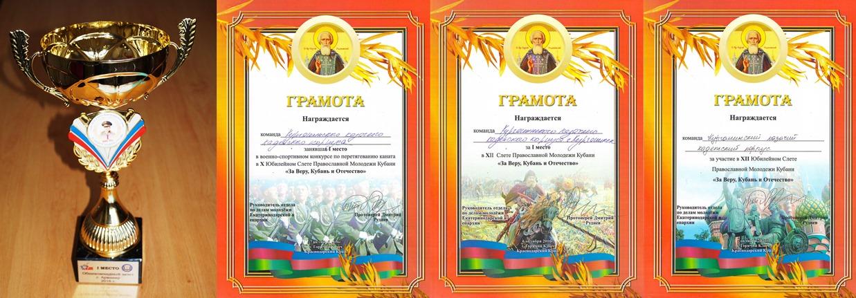 Слет православной молодежи Кубани